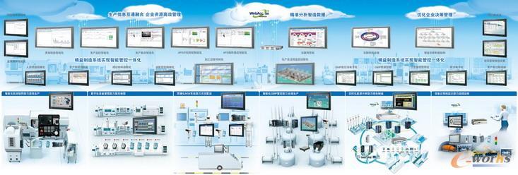 工厂智能监控与制造信息管理整体解决方案