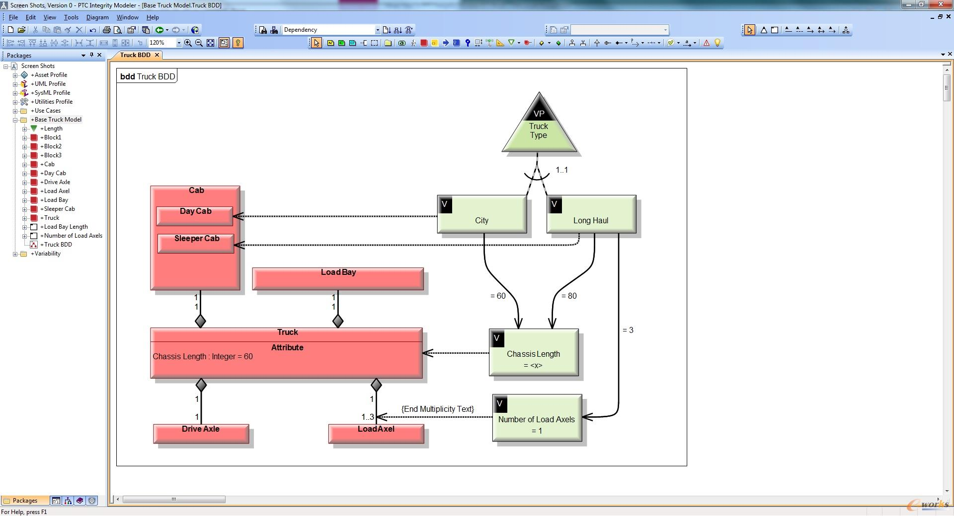 PTC Integrity建模器为产品线工程提供业界首创的可变参数