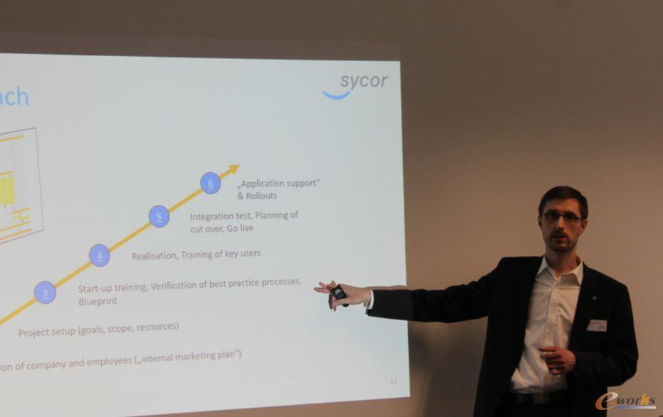 SAP实施方法论