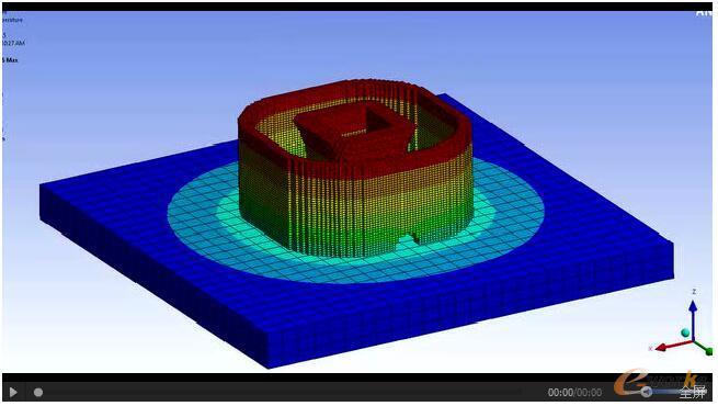 打印过程模拟
