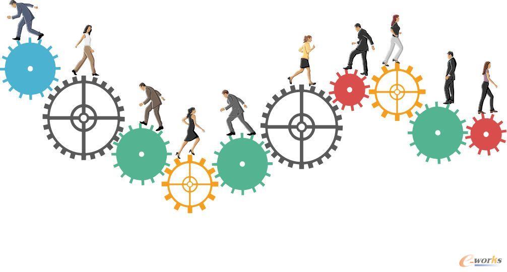 工业互联——腾飞的力量