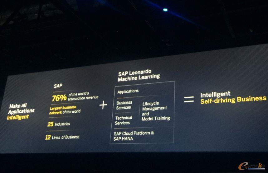 SAP推动企业更加智能和自动化