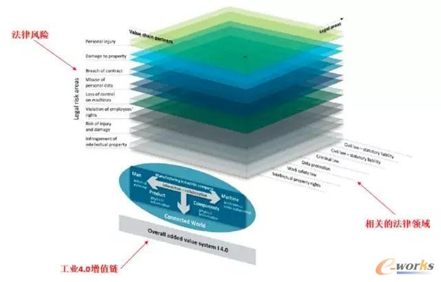海洋知识手抄报框架