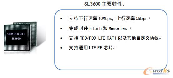 SL3600