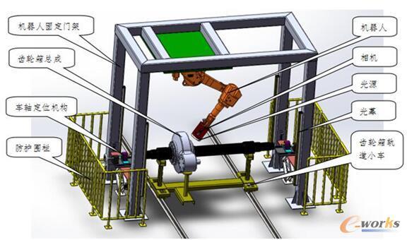佰思杰科技齿轮箱驱动装置视觉检测方案