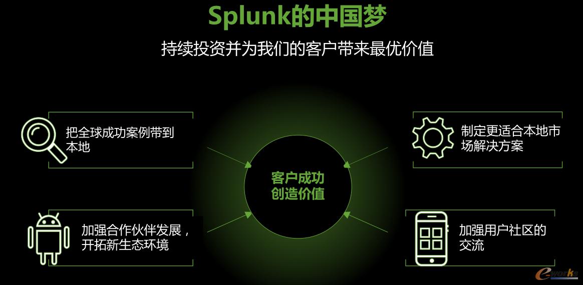 Splunk的中国梦