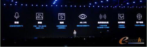 百度-浪潮ABC一体机支持语音、图像识别等众多功能,帮助行业实现各类AI场景应用