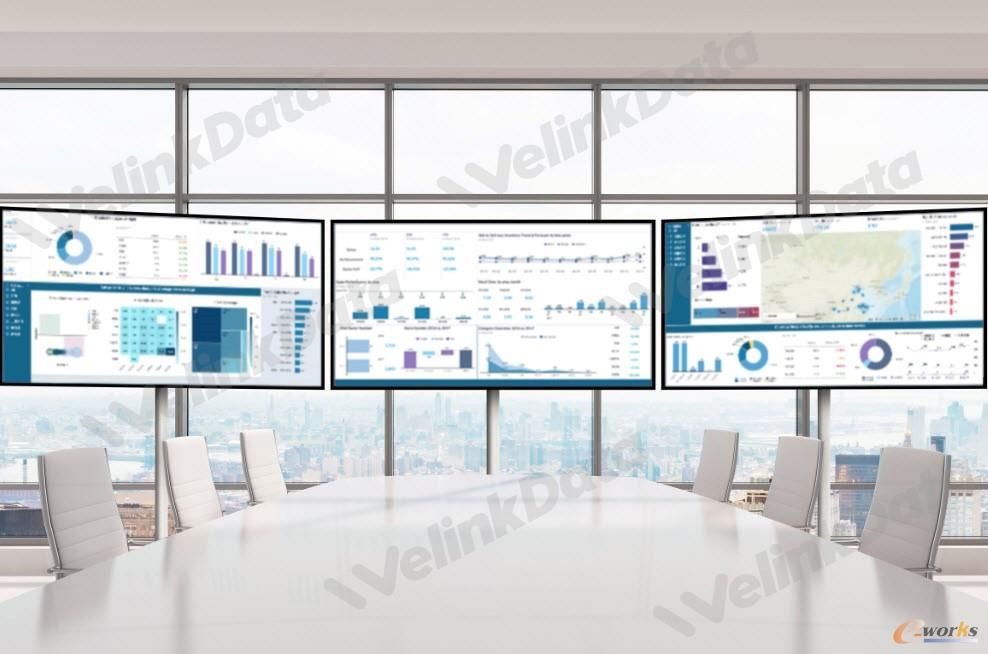 数据质量为后续渠道数据分析提供完美数据支持