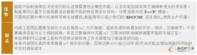IoT云连接的白盒方案