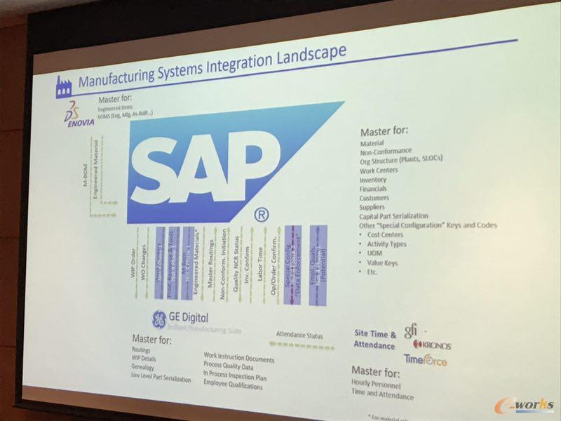 使用SAP系统介绍