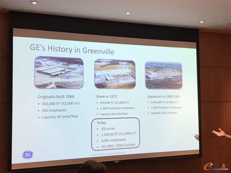 介绍GE燃气轮机工厂历史