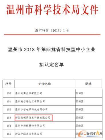 """""""温州市2018年第四批省科技型中小企业""""名单公示"""