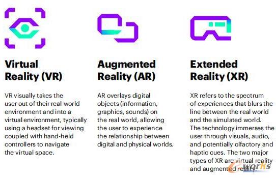 虚拟和增强现实技术
