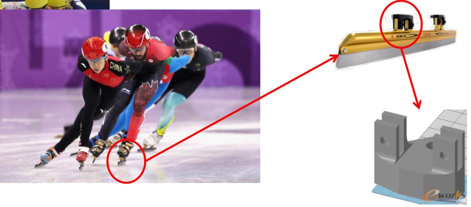 奥运会速滑冰刀连接件