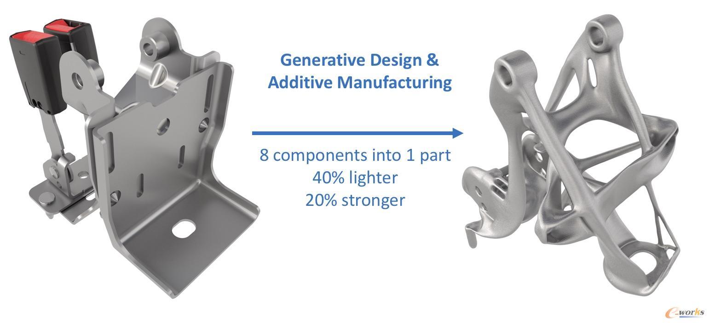 基于衍生式设计和增材制造的一体化零件,在实现减重40%的同时零部件强度增加了20%