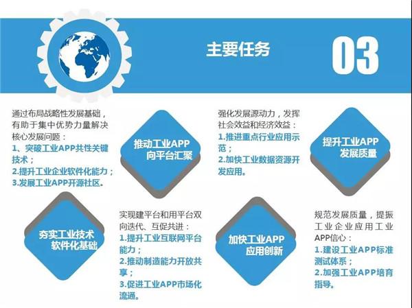 工业互联网APP培育工程实施方案