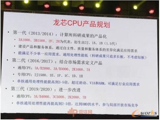 龙芯CPU产品规划