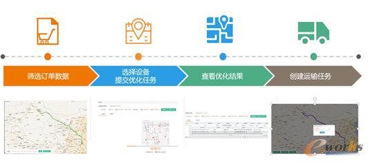 运输订单分配与优化
