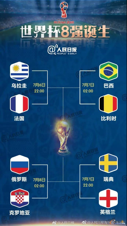 世界杯将4强之争