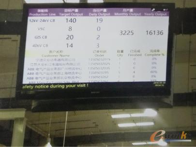 产线任务在车间看板实时跟踪显示
