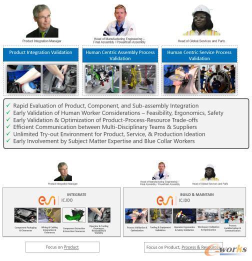 ESI集团发布IC.IDO 12.0和VA ONE 2018