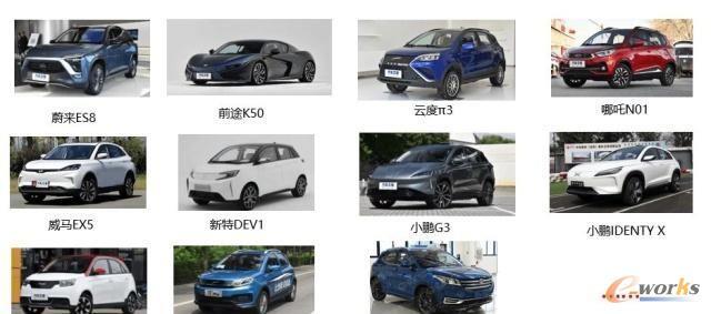造车新势力的11个车型