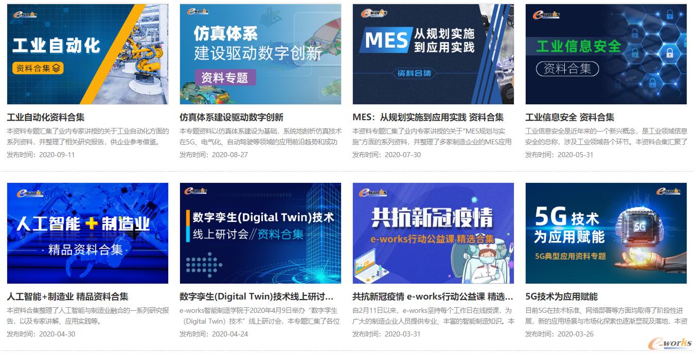 e-works VIP智库专题集锦