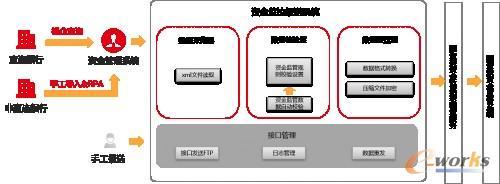 http://www.e-works.net.cn/News/articleimage/202011/132489579502892688_new.jpg
