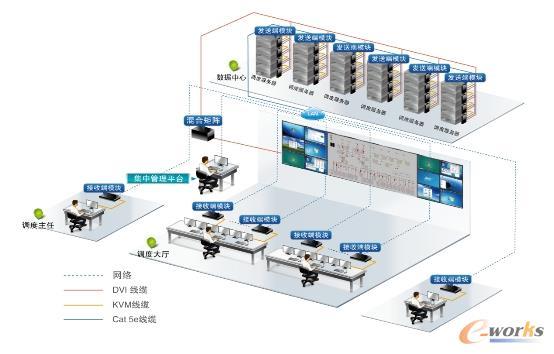 http://www.e-works.net.cn/News/articleimage/202011/132496495391075587_new.jpg