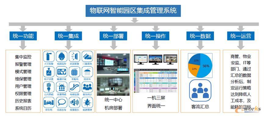 http://www.e-works.net.cn/News/articleimage/202011/132497061828757884_new.jpg