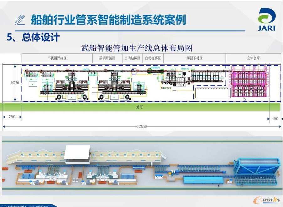 武船智能管加生产线总体布局图