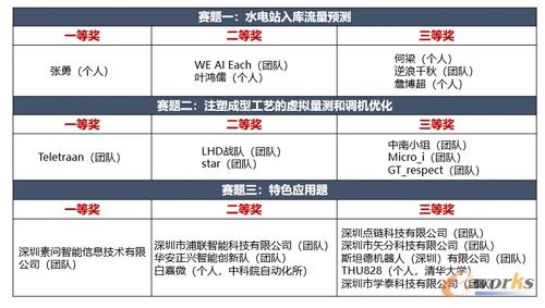 http://www.e-works.net.cn/News/articleimage/202011/132511990880169100_new.png