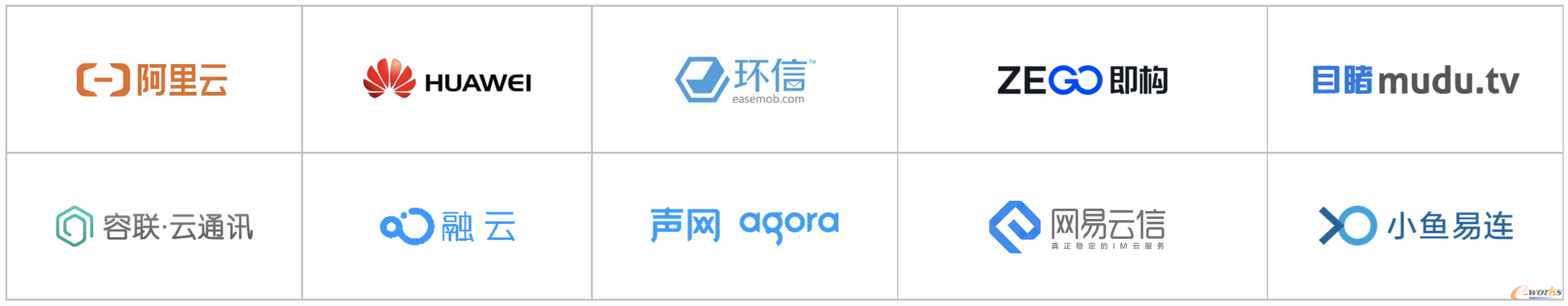 http://www.e-works.net.cn/News/articleimage/202012/132512894405950350_new.png