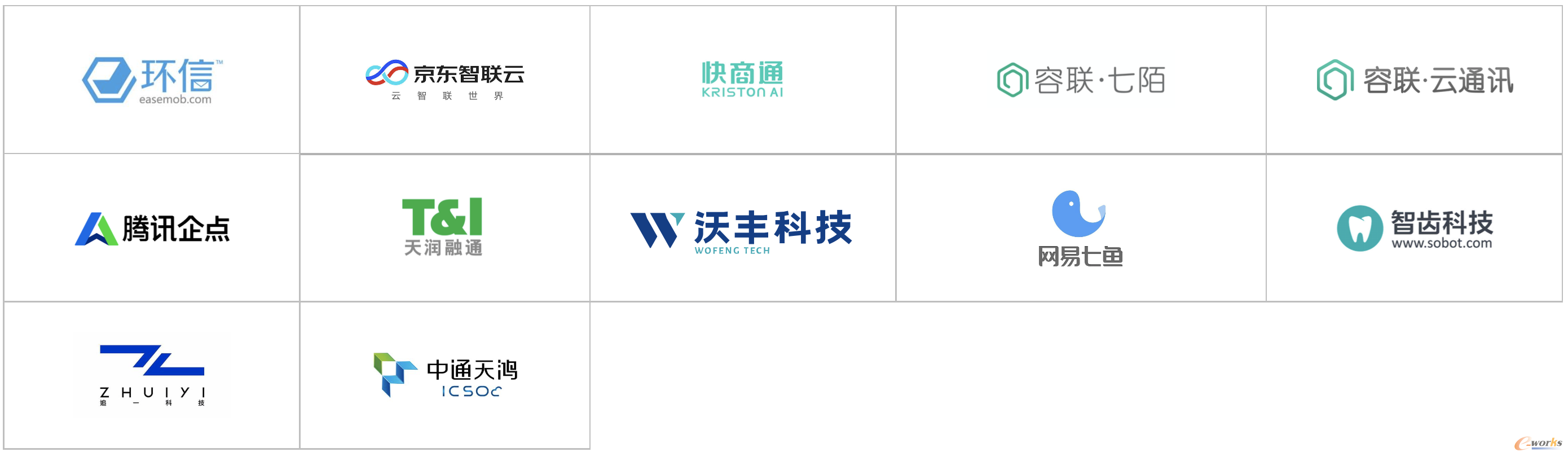 http://www.e-works.net.cn/News/articleimage/202012/132512895377200350_new.png