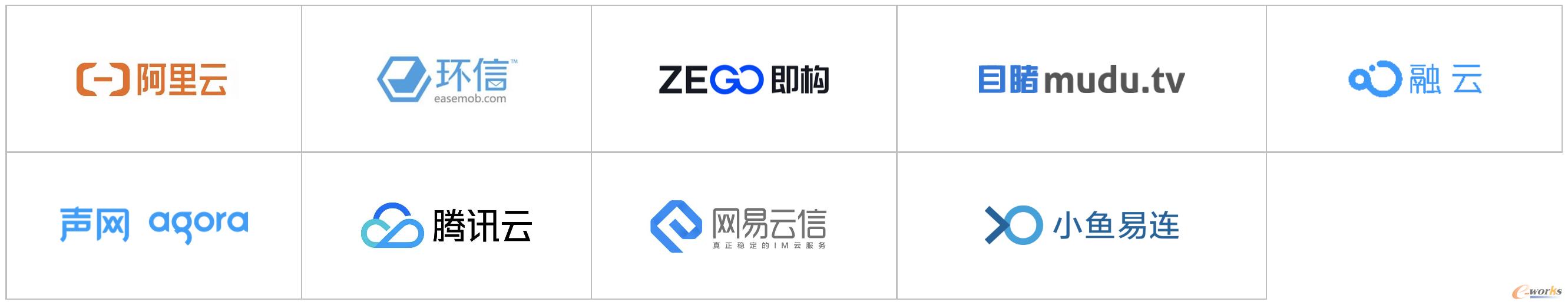 http://www.e-works.net.cn/News/articleimage/202012/132512929883450350_new.png