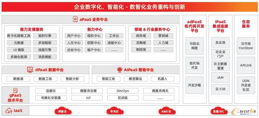 http://www.e-works.net.cn/News/articleimage/202012/132513703422356600_new.jpg