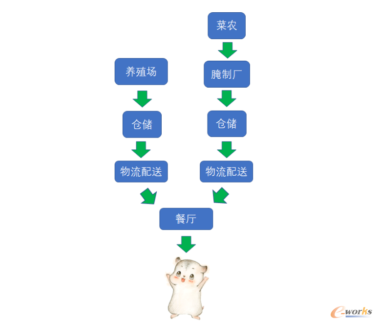 http://www.e-works.net.cn/News/articleimage/202012/132515251573294100_new.png