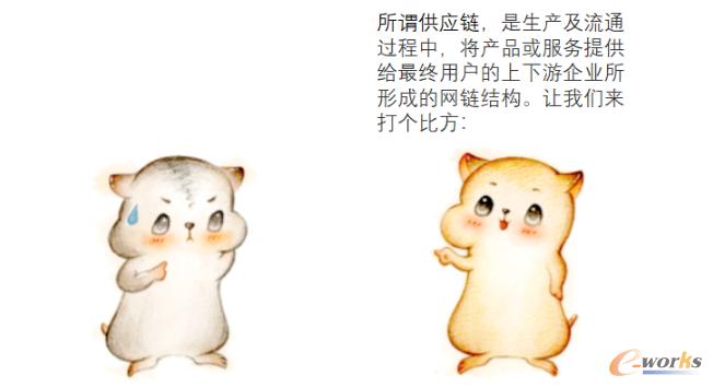 http://www.e-works.net.cn/News/articleimage/202012/132515256417356600_new.png