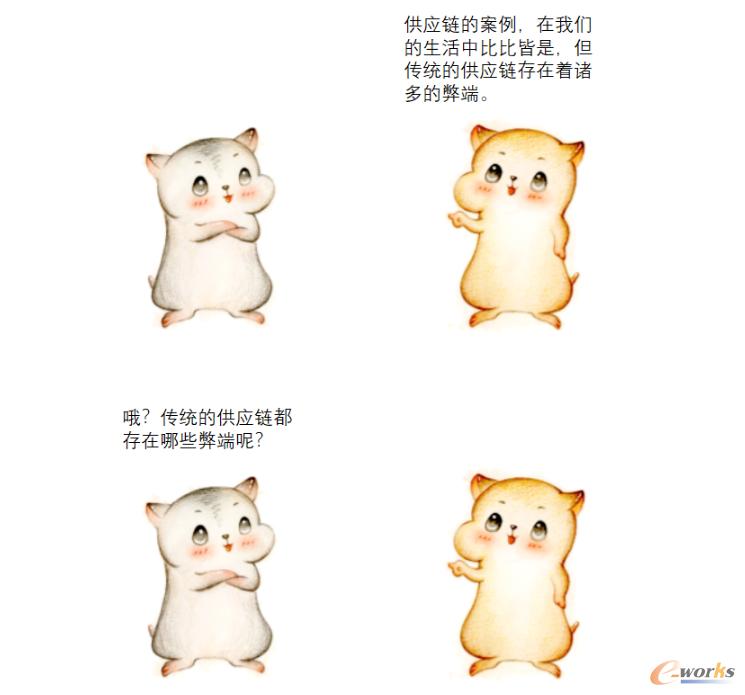 http://www.e-works.net.cn/News/articleimage/202012/132515256866887850_new.png