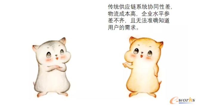 http://www.e-works.net.cn/News/articleimage/202012/132515257125794100_new.png