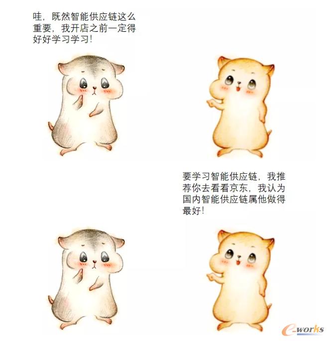 http://www.e-works.net.cn/News/articleimage/202012/132515257890794100_new.png