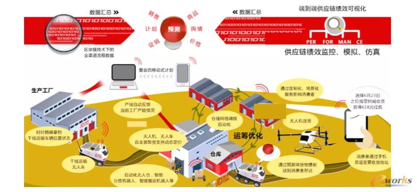 http://www.e-works.net.cn/News/articleimage/202012/132515258058919100_new.png