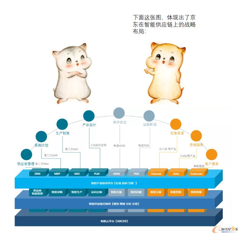 http://www.e-works.net.cn/News/articleimage/202012/132515258464544100_new.png