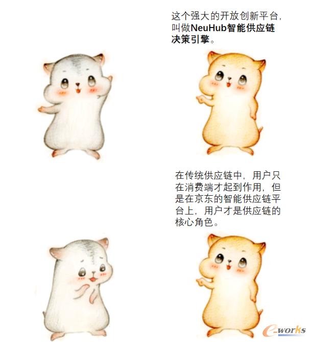 http://www.e-works.net.cn/News/articleimage/202012/132515259398762850_new.png