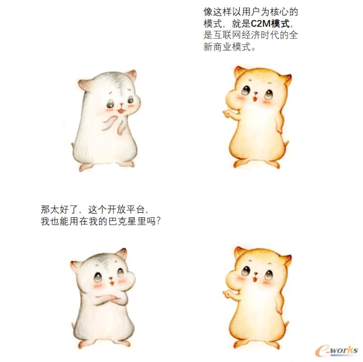 http://www.e-works.net.cn/News/articleimage/202012/132515259965950350_new.png