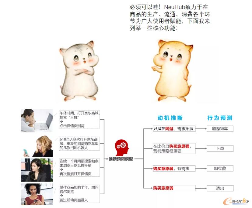 http://www.e-works.net.cn/News/articleimage/202012/132515260293762850_new.png