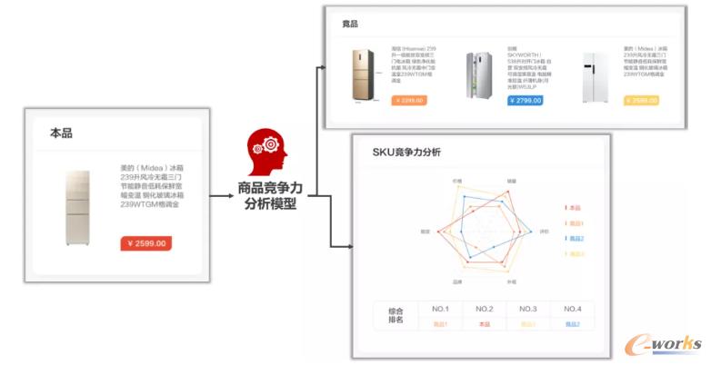 http://www.e-works.net.cn/News/articleimage/202012/132515260554856600_new.png