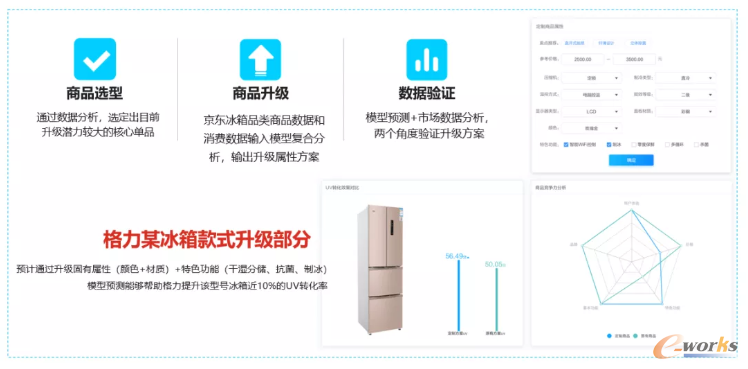 http://www.e-works.net.cn/News/articleimage/202012/132515261910169100_new.png