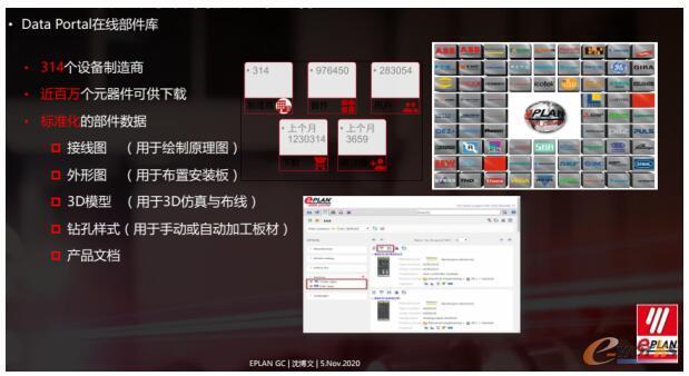 EPLAN Data Portal在线部件库