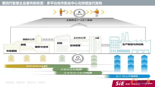 http://www.e-works.net.cn/News/articleimage/202012/132538578035919238_new.png